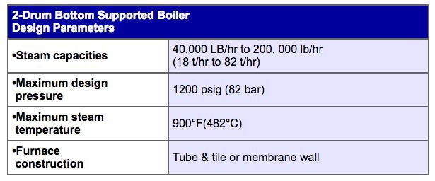 Biomass Boiler Systems - McBurney