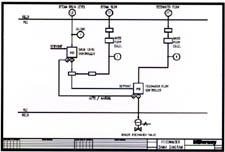 Control Systems  McBurney