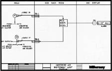 electrical loop diagrams wiring diagram Electrical Bill of Materials control systems mcburneyplc and dcs instrument loop diagrams for a turnkey project that supports electrical installation